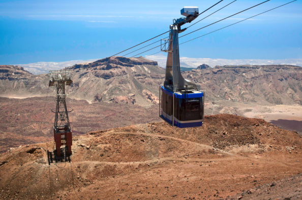 On the Teide cable car