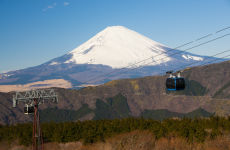 Mount Fuji & Hakone Day Trip